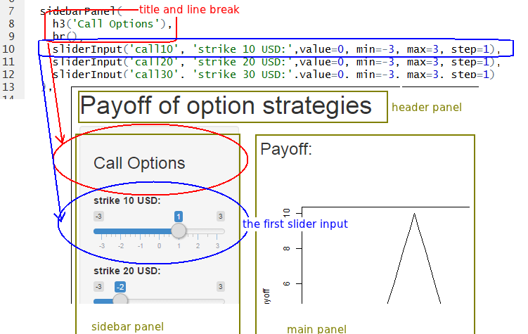 Think, Asian call options very pity